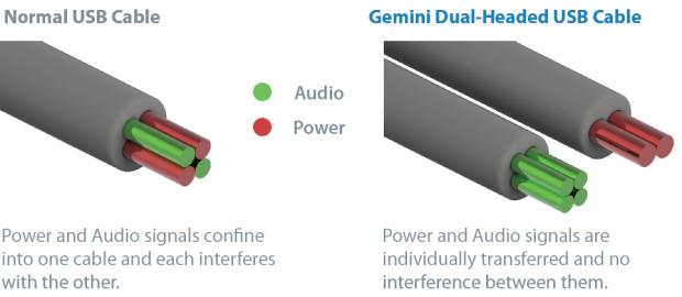 iFi USB Accessoires - iFi Gemini spec sheet