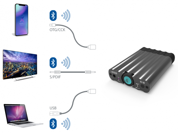 iFi xDSD connections